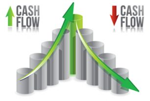 How to Better Manage Your Cash Flow